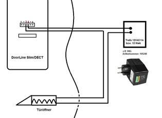 Sehr DoorLine Slim DECT - Türöffner direkt anschließen? (DoorLine LU91